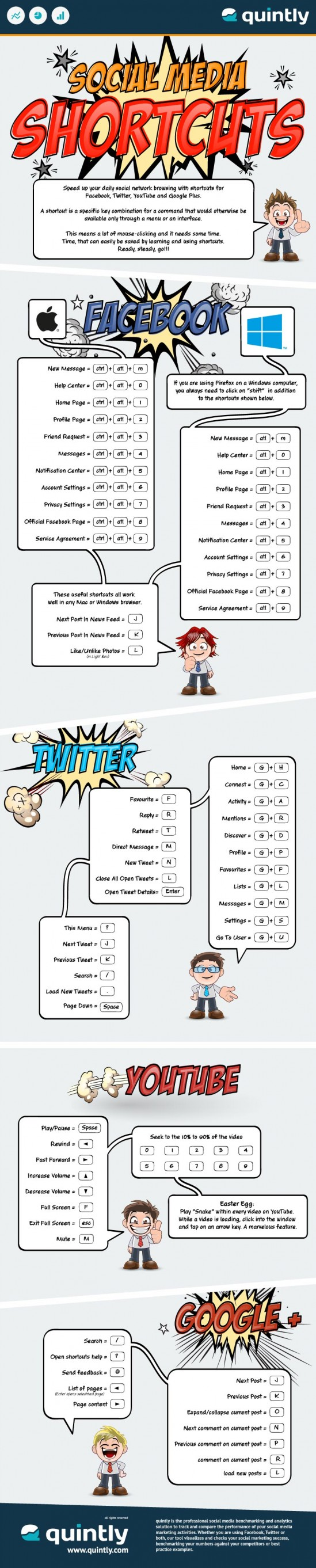 raccourcis-clavier-facebook-infographie