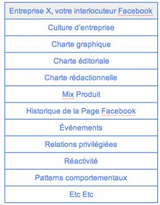 matrice-interlocuteur-facebook