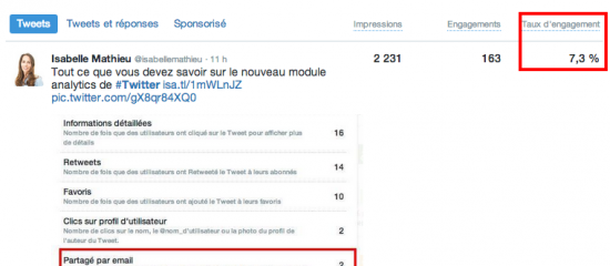 taux-engagement-twitter