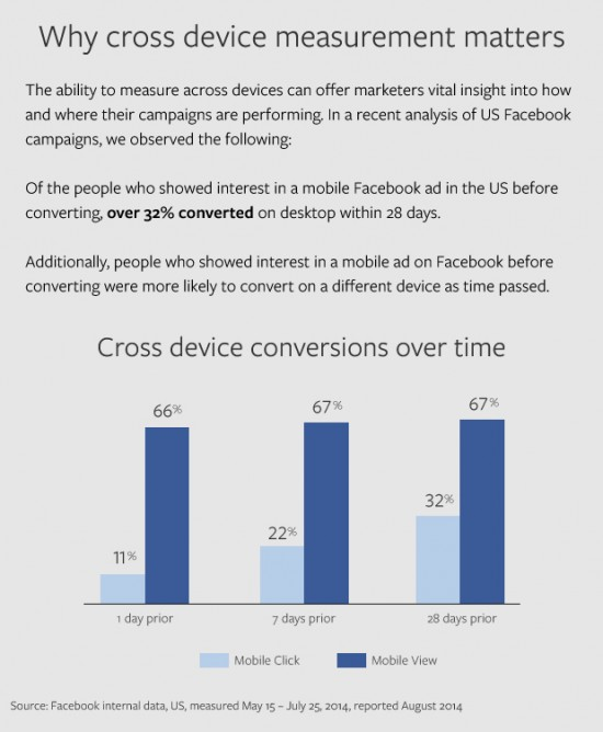 cross-devices-facebook