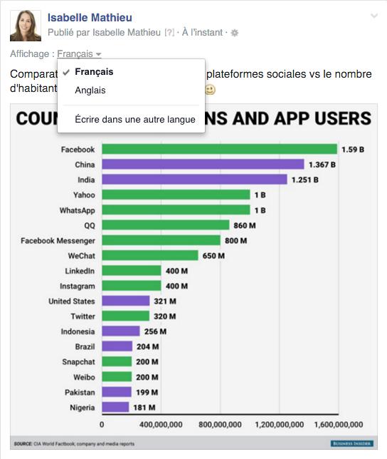 publication-langues-facebook-admin