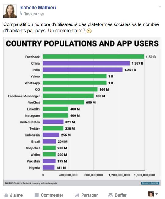 publication-langues-facebook-page-defaut