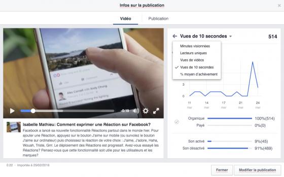 metriques-videos-facebook