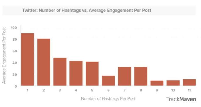 hashtag-twitter