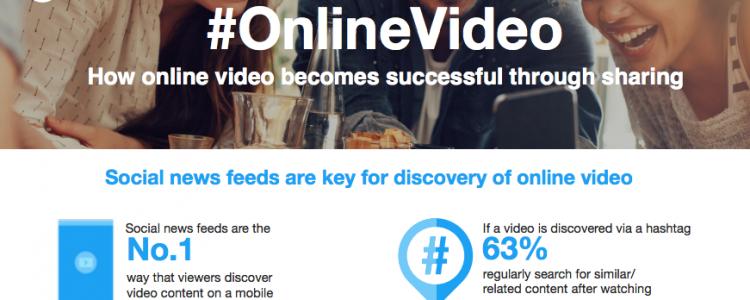 Quel est le secret d'une vidéo réussie sur Twitter?
