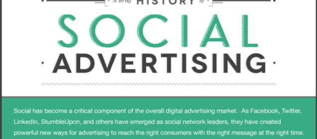 La publicité sociale: évolution, acteurs, chiffres – Infographie