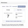 Facebook supprime l'indice de pertinence et ajoute 3 nouvelles métriques