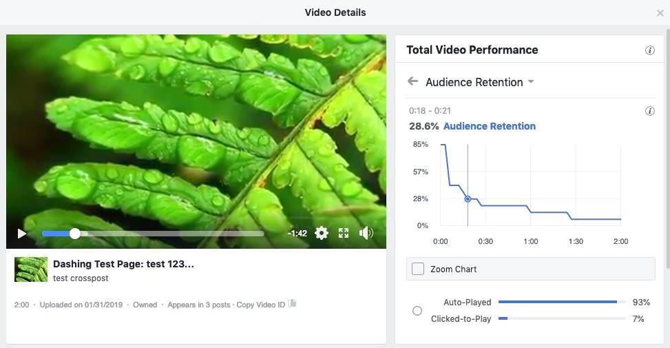 Facebook met à jour son algorithme pour la distribution des vidéos