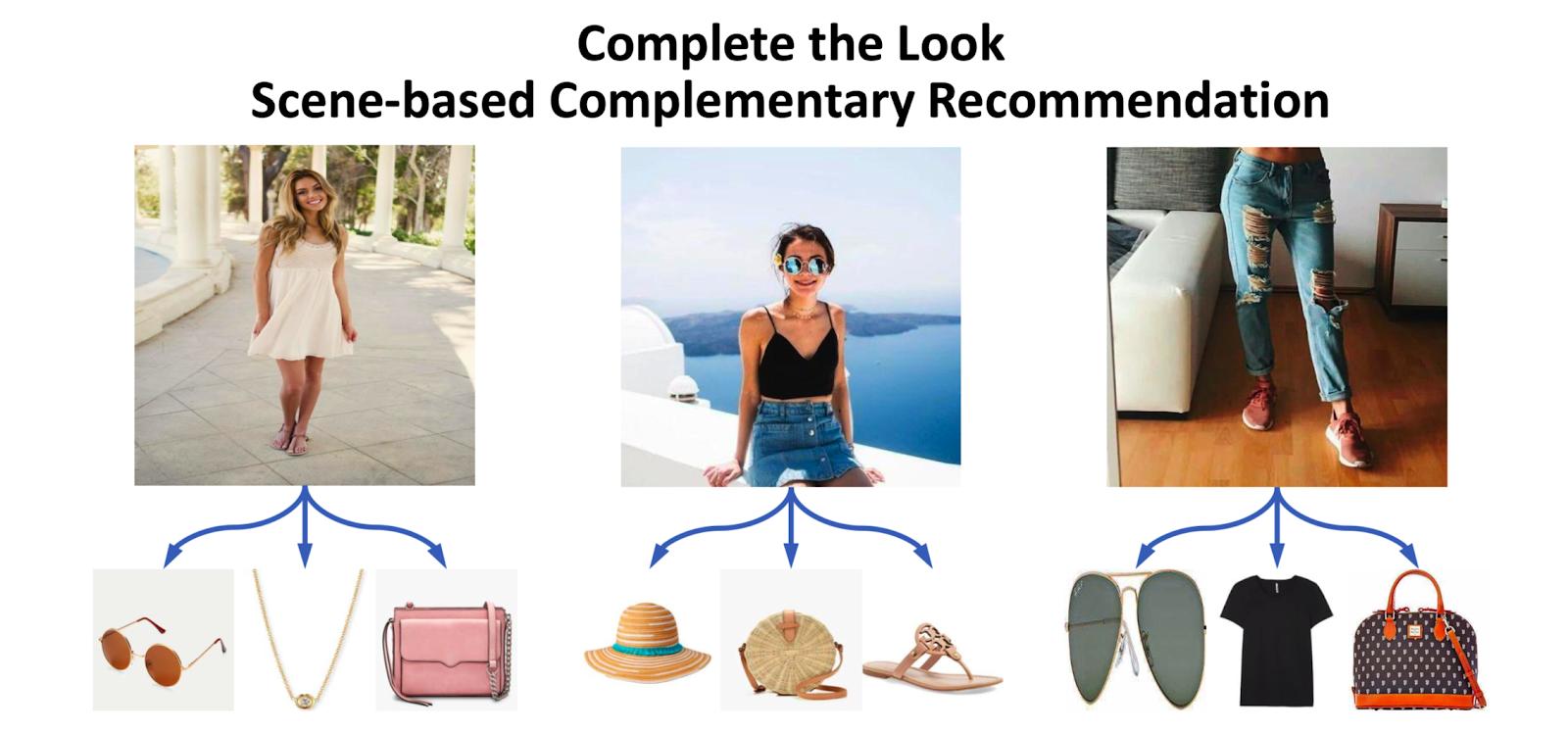 Pinterest introduit «Complete the Look» : un système de recommandation contextuel